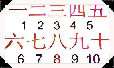 Nombres En Japonais : japonais nombres japan nihon blog ~ Medecine-chirurgie-esthetiques.com Avis de Voitures